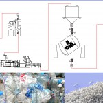 ProTec Polymer Processing: Materialhandling und PET-Recycling
