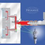 Priamus: Robuste Temperatur-Sensoren für das Spritzgießen
