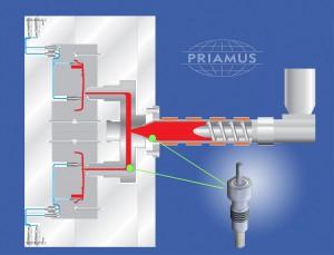 Robuste Temperatur-Sensoren für den Spritzgiessprozess (Foto: Priamus)