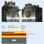 In dem neuen Temperierverfahren ist das Spritzgieß-Werkzeug ist mit einer Dünnschicht-Temperierbeschichtung versehen (runde Flächen in den aufgeklappten Werkzeughälften). (Foto: Fraunhofer IWM)