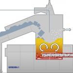 Das Grundprinzip der TVEplus® Technologie: Die Schmelzefiltration wird vor der Extruderentgasung angeordnet (Foto: Erema)