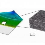 Mit Röntgen-Computertomografie gemessene Faserorientierung in einem LFT-Bauteil. (Abb.: IKV)