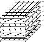 Lanxess: Lastgerechter konstruieren mit multiaxial orientierten Endlosfaserlagen