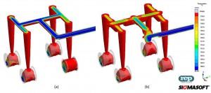 Abb. 1: a) Unbalancierter Anguss beeinflusst die Schererwärmung und Schmelzetemperatur. b) Eine mit FillBalancer optimierte Angussgeometrie verbessert die Schmelze- und Temperaturverteilung. (Abb.: Sigma)
