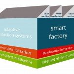 Engel: Inject 4.0 – smarte Lösungen für mehr Effizienz, Qualität und Flexibilität