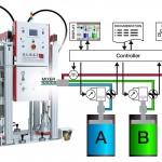 Ein hochauflösender Durchflussmesser verbessert die Präzision bei der Dosierung von Additiven und Farben. (Foto: Elmet)