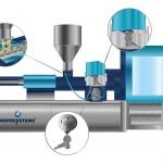 Flüssigdosiersystem mit Over-top-Cubitainer auf einer Kunststoffverarbeitungsmaschine. (Abb.: Novosystems)