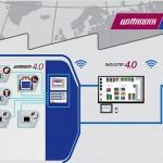Wittmann Battenfeld: Auf dem Weg zu Industrie 4.0