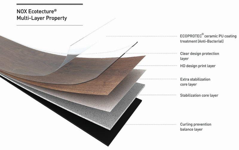 Zusammensetzung einer LVT Platte: Folien mit verschiedenen Charakteristika werden zusammen laminiert, um eine Fußbodenplatte zu erzeugen (Foto: NOX Corporation)
