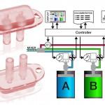 Ein hochauflösender Durchflussmesser sorgt für die feinfühlig geregelte, umfassend dokumentierte Zudosierung von Additiven und Farben beim LSR-Spritzgießen in der Medizintechnik. (Abb.: Elmet)
