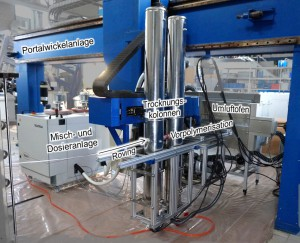 Am IKV entwickelte Anlagentechnik zur Verarbeitung von in-situ polymerisierenden Thermoplasten (Foto: IKV)