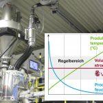 Die neuen Hochleistungs-Aspirationen für Heiz-/Kühlmischer-Kombinationen regeln ihre Wirkung selbstständig in Abhängigkeit von den tatsächlichen Prozessparametern. (Foto/Abb.: MTI)