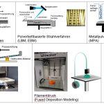 Enesty/Fh-IFAM: Multiclient-Studie zur Symbiose aus Werkzeugbau und Temperierung