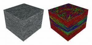 Mit einem hochauflösenden Scan können Glasfasern in einem Bauteil sichtbar gemacht (l.) und deren Anteil und Orientierung mittels spezieller Software analysiert werden (r.). (Abb.: Ems)