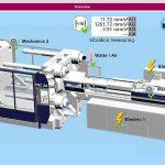 Wittmann Battenfeld: Industrie-4.0-Modul für planbare, zustandsabhängige Wartung