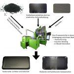 Bond-Laminates: Hybrid Moulding plus IMD-Technologie im Fokus