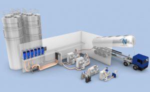 Schlauchleitungen zum Fördern von Pulvern und Granulat müssen spezielle Anforderungen erfüllen. (Abb.: Norres)