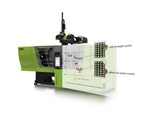 iQ weight control gleicht Prozessschwankungen aus, noch bevor Ausschuss entsteht. Das intelligente Assistenzsystem steht sowohl für elektrische als auch hydraulische Spritzgießmaschinen zur Verfügung. (Foto: Engel)