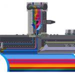 Coextrusionsadapter und Breitschlitzdüse für mehrlagige Folien mit Einkapselung. (Abb.: GMA)