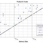 Sikora: Qualitätsmanagement als Basis für Zuverlässigkeit