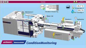 Mit dem CMS (Condition Monitoring System) werden wichtige Maschinenzustandsdaten mit Sensoren gemessen, in der Maschinensteuerung ausgewertet und mittels MES-System im Unternehmen für planbare Wartung zur Verfügung gestellt. (Abb.: Wittmann Battenfeld)