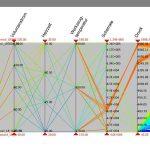 Sigma Engineering: Bauteilqualität und Produktionsbedingungen optimieren