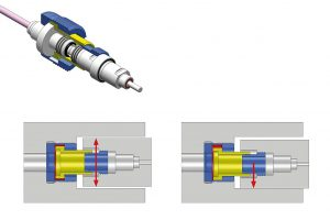 Ein neues Kupplungssystem kompensiert automatisch die seitliche Verschiebung schwimmender Einsätze. (Abb.: Priamus)