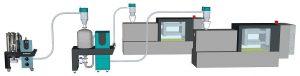 Die Vorbereitung und Zuführung des mit CO2 angereicherten Granulats erfolgt vollautomatisch über eine integrierte Peripherielösung von Protec, die aus Trockner, Autoklav und Fördereinheit besteht. (Foto: Protec)