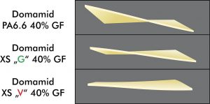 Die Grafik zeigt den geringeren Verzug von Domamid XS-V gegenüber anderen Typen. (Abb.: WIS Kunststoffe)
