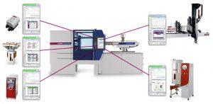 Das Touch-Bedienfeld des Aton plus H, wird unter Wittmann 4.0 auf der Steuerung der Spritzgießmaschine angezeigt. (Foto: Wittmann)