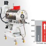 Der neue Schmelzefilter ERF350 schafft Durchsätze bis zu 3.800 kg/h. (Foto: Ettlinger)