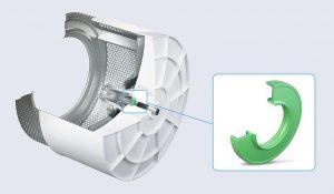 Die Hauptdichtung in der Waschmaschine dichtet die Antriebswelle zum Gehäuse hin ab. (Abb.: Freudenberg)