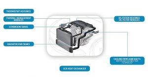 Technyl Blue eignet sich für Wärmemanagementanwendungen, wie Kühlwasserkästen und Ausgleichsbehälter, Ölfiltergehäuse und -module sowie AGR-Kühler. (Abb.: Solvay)