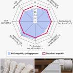 Resinex: Jetzt auch Polyamidpulver für den 3D-Druck