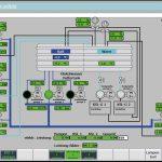 Weinreich: Industrie 4.0 für Kühl- und Temperieranlagen
