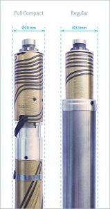 Die neuen Full Compact Nozzles haben einen Ventilsitzdurchmesser von 28 mm über die gesamte Länge – 5 mm weniger als die entsprechende Standard-Düse. (Abb.: HRSflow)