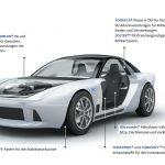 Toray: PPS für Thermomanagement-Lösungen im Fahrzeugbau