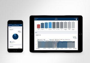 Mit AnalytiX haben Netstal-Anwender die wichtigsten Daten ihrer Spritzgießfertigung immer und überall im Blick. (Foto: Netstal)