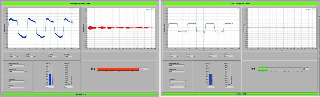 Materialpaarung ABS und Kunstleder 40 N x 1 mm/s 89 °C x 300 h (links) - Materialpaarung Rotec ABS antiknarz-modifiziert und Kunstleder 40 N x 1 mm/s 89 °C x 300 h (rechts). (Abb.: Romira)