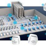 FPT Robotik: Lösungen finden, Möglichkeiten nutzen, Standards schaffen