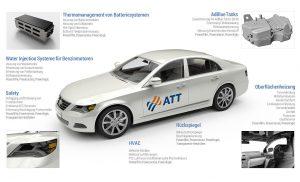 Anwendungsbeispiele für die neu entwickelte Technologiekombination. (Foto: ATT)