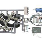 Synventive zeigt mit der dritten Generation synflow die Weiterentwicklung der etablierten 2-Geschwindigkeiten-Nadelöffnungssteuerung. (Foto: Synventive)