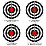 Sikora: Auswahl des passenden Messgeräts für die Extrusionslinie