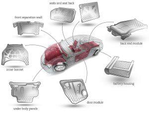 Die Anwendungsbereiche des Organosandwich-Materials sind vielfältig. (Abb.: ThermHex)