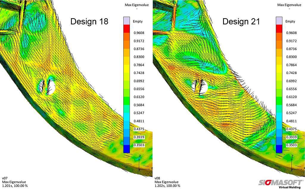 Die Faserorientierung verändert sich mit der Position des Anspritzpunktes. Mit Hilfe der virtuellen DoE werden verschiedene Anspritzpunkte und die daraus resultierende Faserorientierung verglichen, um die geeignete Position zu finden. (Abb.: Sigma Engineering)