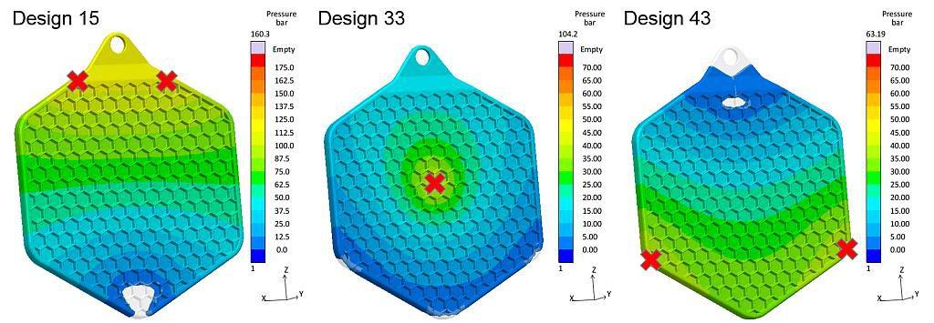 Mit Hilfe einer virtuellen DoE werden verschiedene Anspritzpunkte (mit roten Kreuzen markiert) hinsichtlich Einspritzdruck und Lufteinschlüssen für diesen Topflappen aus LSR verglichen. Während die Designs 15 und 43 ein hohes Risiko für ungewollte Luftblasen bergen, kombiniert Design 33 ein gutes Füllverhalten mit einem niedrigen Druckbedarf. (Abb.: Sigma Engineering)