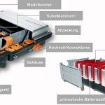 Lanxess bietet zahlreiche Produkte und Materialien entlang der gesamten Wertschöpfungskette von Lithium-Ionen-Batterien. (Abb.: Lanxess)