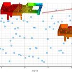 Sigma Engineering: Veränderte Anspritzpunkte senken Schließkraftbedarf