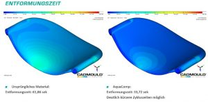 Vergleich der Entformungszeit in einer Simulation mit einem PP und dem Biocomposite-Material Aquacomp. (Abb.: Simcon)