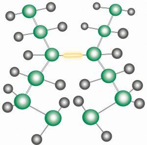 Upgrade für Kunststoffe - durch Bestrahlung mit Beta- oder Gammastrahlen: In der Polymermatrix entstehen neue chemische Bindungen, die ein dreidimensionales Netzwerk mit verbesserten Eigenschaften bilden. (Foto: BGS)